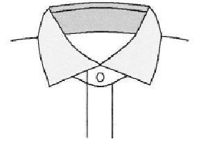 b2377577368b92797ae9d1bccdf94823 Yシャツの代表的な衿型