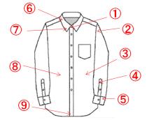 Yシャツパーツの名称 (表)