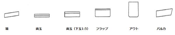 pocketb1 胸ポケット 名古屋の完全予約制オーダースーツ専門店DEFFERT