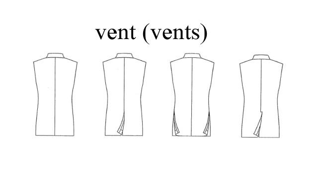 vent2 ベント(ベンツ)について